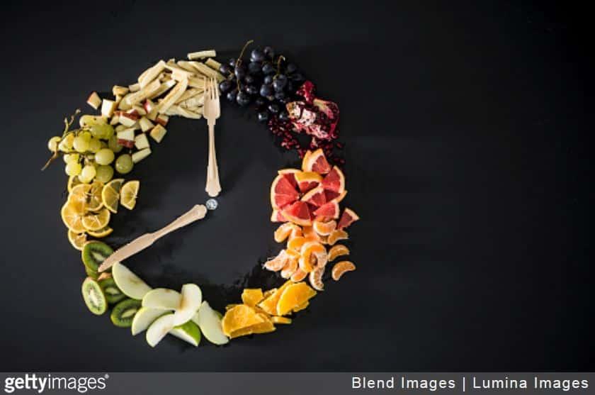 regime-methode-chrononutrition-aliments-heure-journee-organisme